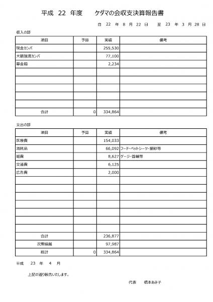 ケダマの会収支報告22年度